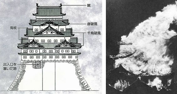 空襲で焼ける前(左)と空襲で炎上する名古屋城