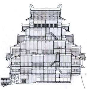 名古屋城の実測図面